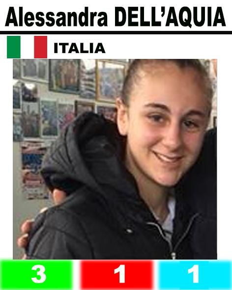 Alessandra Dell' aquia