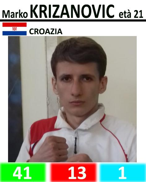Marko Krizanovic